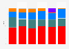 UK: 2011 National Assembly for Wales general election results, by party
