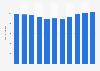 Unternehmen in der Schweizer Möbelindustrie bis 2016