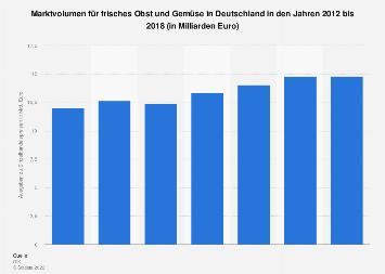 Marktvolumen für frisches Obst und Gemüse in Deutschland bis 2018