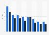 Umfrage zur Wiederkauf- und Weiterempfehlungsabsicht von Online-Shops 2014