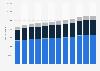 Studierende an öffentlichen Hochschulen in der Schweiz bis 2016/2017