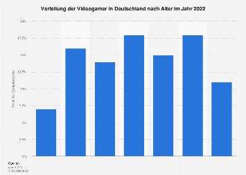 Die Größte Gamer-Gruppe In Deutschland Bildet Die Generation 50 Plus
