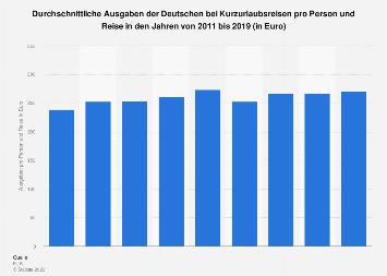 Ausgaben der Deutschen bei Kurzurlaubsreisen pro Person und Reise bis 2018