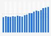 Average quarterly price of terraced houses built 1919-1945 in London (UK) 2011-2015