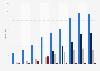 Tencent: segment revenue distribution 2014-2018