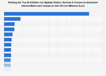 Ranking der umsatzstärksten Unternehmen im Internet-Markt in Deutschland 2013