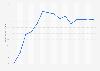 Hershey Company's advertising spending 2008-2018