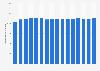 Produktion von Lederschuhen weltweit bis 2014