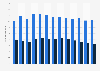 Total PC web searches in the United States 2013, by channel