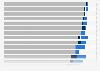 Global views towards homosexuality 2013