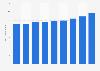 Kunden des Telekommunikationsanbieters Salt bis 2018