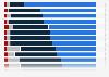 Umfrage in Deutschland zu Gesprächsthemen zwischen Eltern und ihren Kindern 2013