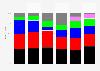 Ergebnisse der Europawahlen in Österreich bis 2014