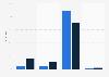 Umfrage in Österreich zur Suche nach Sexkontakten im Internet 2013
