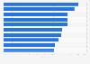 Umfrage unter Schweizer Jugendlichen zu wichtigen Zielen im Leben 2016