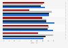 Vergleich wichtiger Einzelkriterien ausgewählter Online-Shops in Österreich 2014