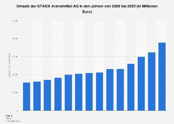 Umsatz der STADA Arzneimittel AG bis 2018