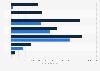 GAAP earnings - adjustments of selected U.S. pharmaceutical companies 2011