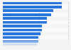 Gründe der Internetnutzung durch Jugendliche in der Schweiz 2014