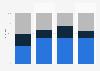 Einstellung zum Thema Cloud Computing in Deutschland nach Unternehmensgröße 2013