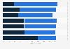 Anteil der Familienunternehmen an den Wirtschaftssektoren in Österreich 2013