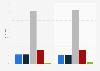 Online-Apotheken in Österreich - Umfrage zum Kaufverhalten der Kunden 2014
