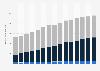 Bargeld und Einlagen privater Haushalte in der Schweiz bis 2015