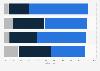 Qualität der Tagesbetreuung der NMS aus Elternsicht in Österreich bis 2013