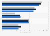 Umfrage zu E-Books als Risiko für den Buchhandel bis 2014