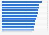 Was für die Mehrheit der Deutschen im Urlaub entscheidend ist 2014