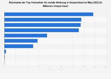 Reichweite der Vermarkter für mobile Werbung in Deutschland im September 2018