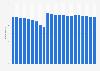 Anzahl der Festnetztelefonanschlüsse in Japan bis 2017