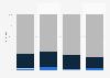 Klickverhalten bei Werbebanner auf dem Smartphone in Österreich nach Nutzertypen 2014