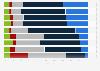 Umfrage zur Glaubwürdigkeit der Medien bei Jugendlichen 2013