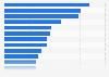 Umfrage zu den beliebtesten Fernsehserien in Deutschland 2014
