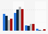Umfrage zur Nutzungshäufigkeit von Fernsehserien 2014 (nach Altersgruppen)