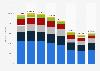 Anzahl der produzierten Pkw in den Ländern Westeuropas bis 2018