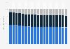 Krankenhausmarkt - Verteilung der Behandlungsfälle nach Trägerschaft bis 2016