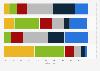 Verteilung der täglichen Nutzungsdauer von Medien in der Schweiz 2014