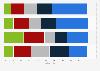 Umfrage zur Nutzungshäufigkeit von Zeitungen in der Schweiz nach Zeitungsformat 2014