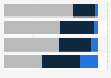 App developer survey: effects of apps in the United Kingdom (UK) 2014