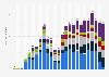 Sterbehilfe in der Schweiz - Anzahl der Sterbehilfe-Touristen nach Herkunft 2008-2012