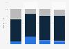 Maximum length of caregiving leaves at FMLA covered U.S. employers 2014