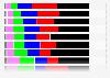Ergebnis der Nationalratswahl in Österreich nach Bundesländern 2017