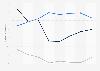Umsatzanteile der Marktsegmente am PC-Gesamtmarkt in der Schweiz bis 2013