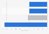 Veränderung der Marktanteile mobiler Endgeräte von Apple in der Schweiz bis 2013