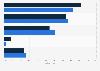 Umfrage zur Unterstützung der Nachfolgegenerationen durch Senioren in Österreich 2014