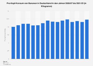 Pro-Kopf-Konsum von Bananen in Deutschland bis 2015/16