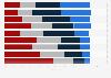 Umfrage zu Informationskanälen über wirtschaftliche Themen in Österreich 2014