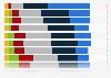 Information über Politik und Wirtschaft durch das Internet in Österreich 2014